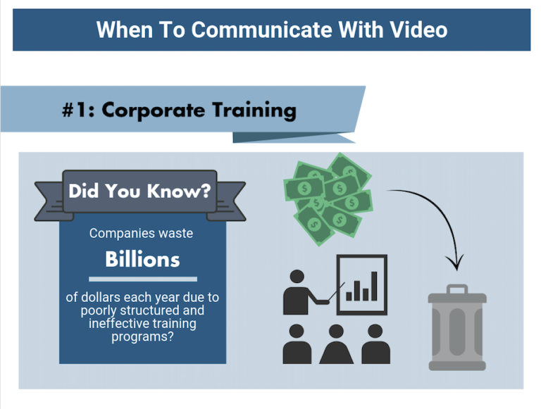 When to Communicate with Video – Infographic