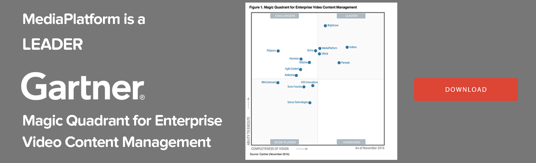 MediaPlatform a Leader in Gartner Magic Quadrant