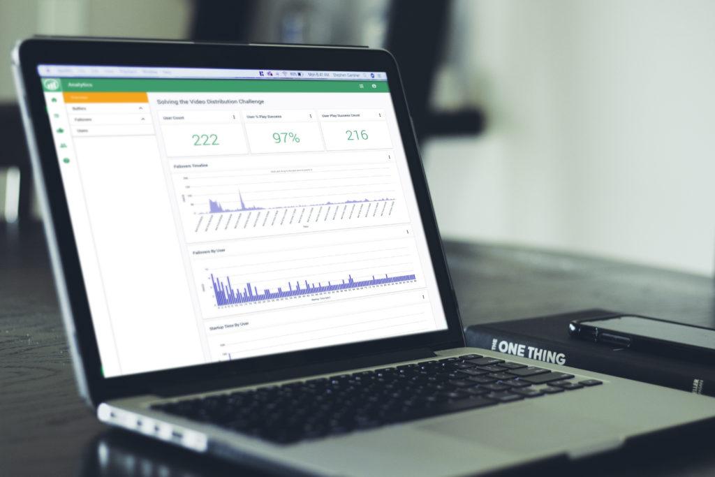 Event Success Dashboard Analytics