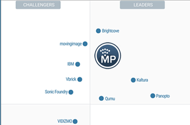 MediaPlatform Ranks Rises in Gartner Critical Capabilities for Enterprise Video Content Management