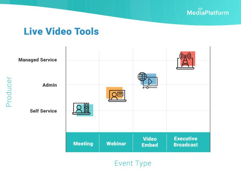 Virtual Event Video Guide